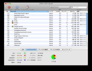 MacBook のメモリ使用量